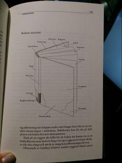 En illustration i Förlagsboken